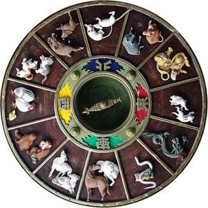 Ωροσκόπιο κάνει αστρολογία γνωριμίες σε ιστότοπους Βορείου Ιρλανδίας
